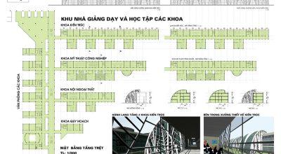 Trường đại học Kiến trúc thành phố Hồ Chí Minh